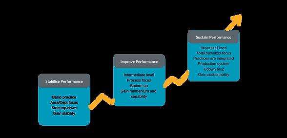Framework diagram.png