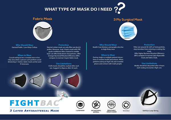 fightbac washable masks internet6.jpg