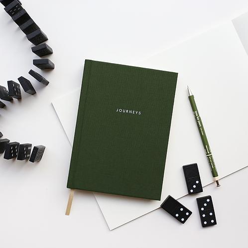 Travel Journal | KARTOTEK COPENHAGEN