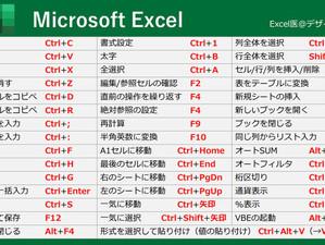 Windows,Word,Excelなどショートカットまとめ