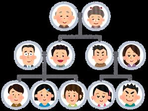 アプリ「みんなの家系図」巣籠の年末年始に