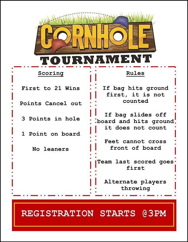 Cornhole Tournament Rules pic.png