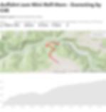Strecke 2 Auffahrt zum Mini-Rolf-Horn.pn