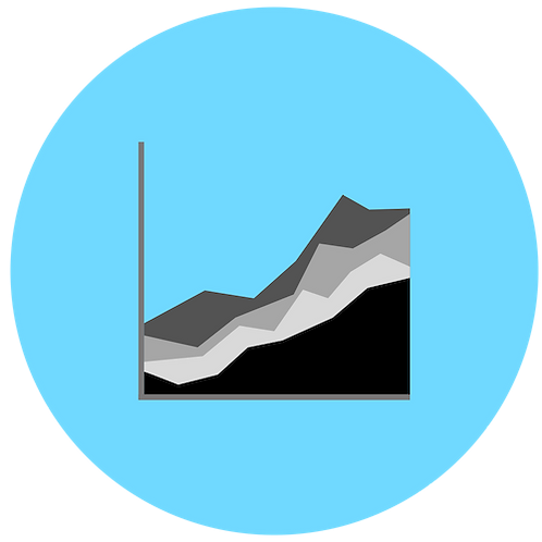 Digital Advertising Analytics tracking, optimization, and re-targeting