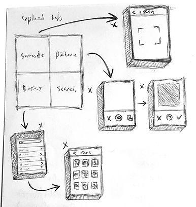Adoorn-img-sketch.jpg