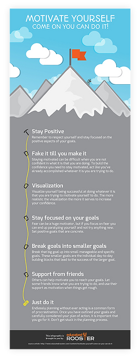 Educated Rooster Infographic about self motivation