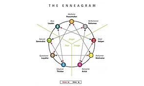 Enneagram-1.jpg