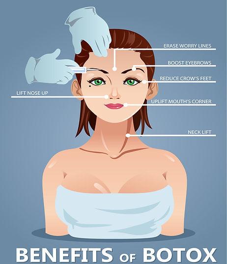 botox cosmetic treatment benefits Botox Cosmetic Treatment Corona aesthetics Corona aesthetician Skin rejuvenation