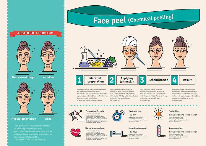 PCa chemical peel conditions PCA chemical peel how it works PCA Chemical Peel skin rejuvenation