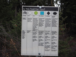 Mountain Bike Trail Signage