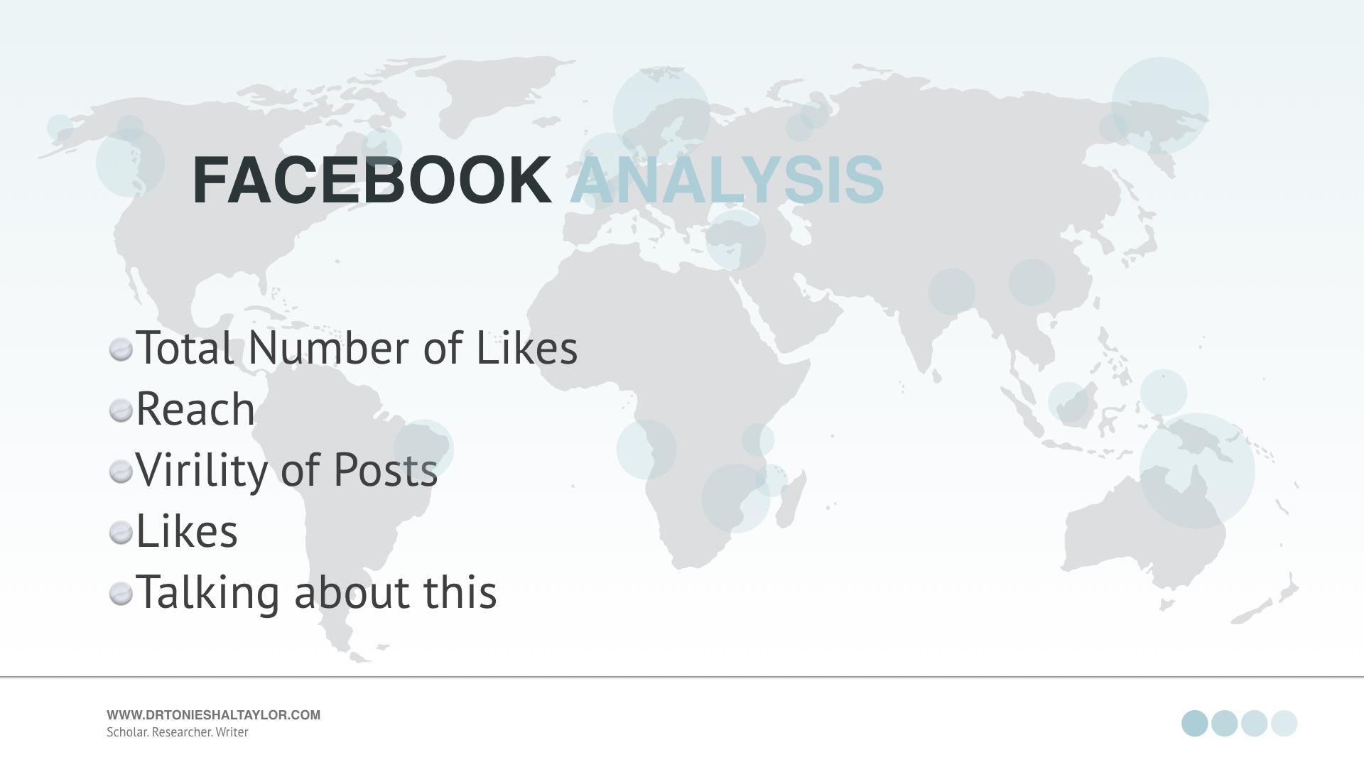 Social Media Analytics and the PI.012