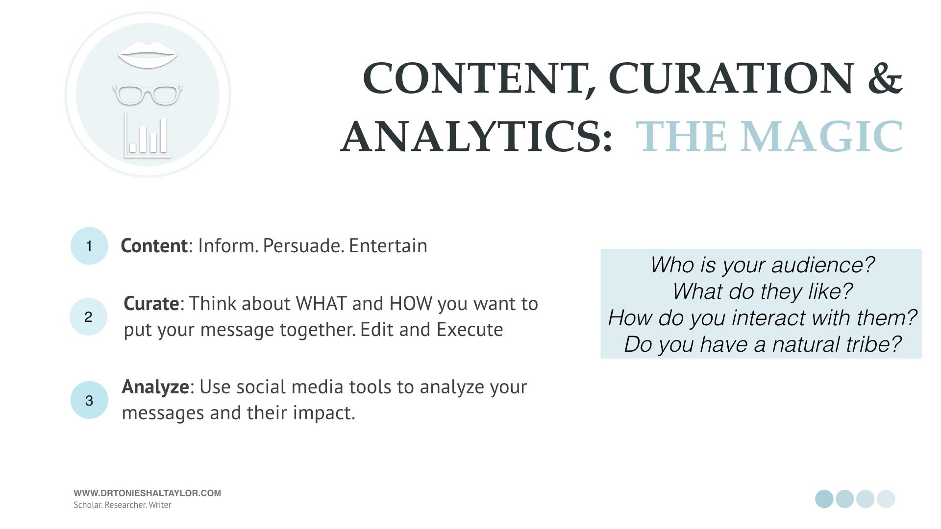 Social Media Analytics and the PI.006
