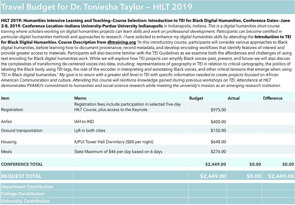 Image of Budget Spreadsheet