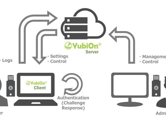 Mac対応開始「YubiOn ポータル」2要素認証機能強化