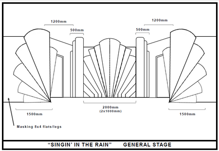 Singin' in the Rain - Technical drawing