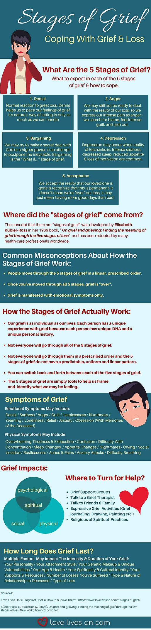 5-Stages-of-Grief-How-to-Survive-Them-In