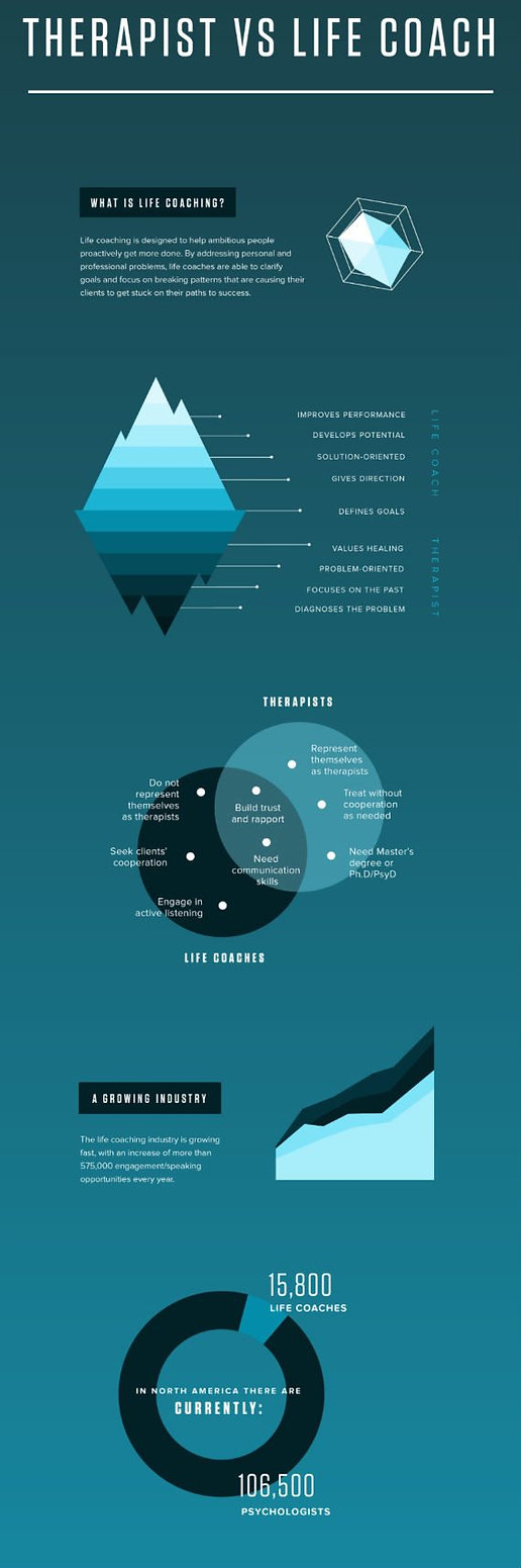 Coach-v-Therapist-Infographic-Cut-Out.jp