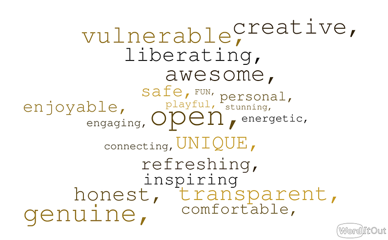 WordItOut-word-cloud-3630663.png