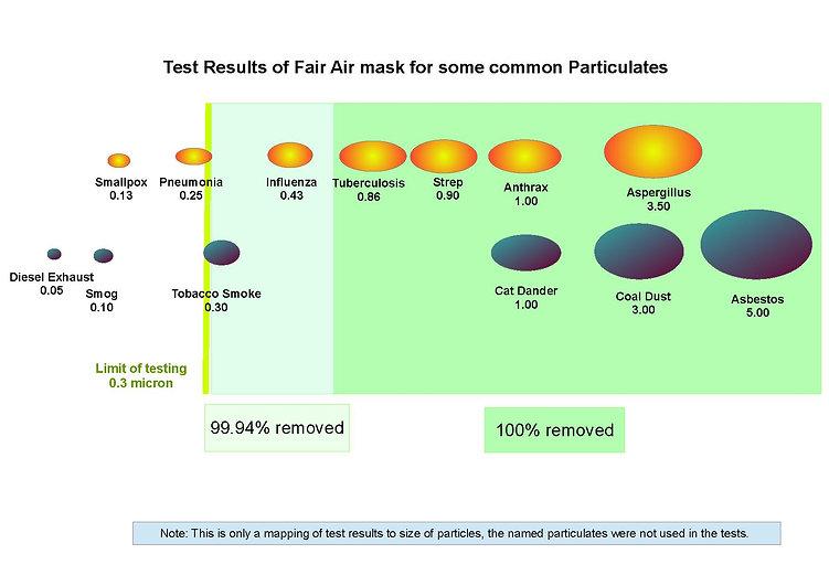 Fair Air particulates diagram-1.jpg