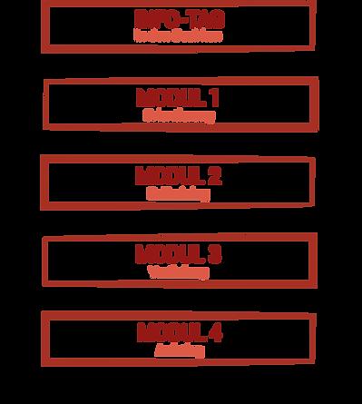 Module Aufbau.png