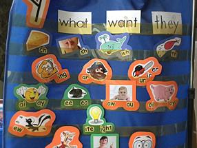 Kindergarten- Reference wall
