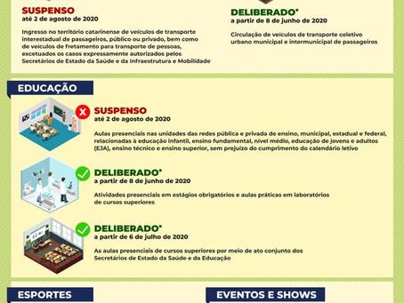 DECRETO DE RETORNO TRANSPORTE - ESPORTES -EVENTOS E AULAS