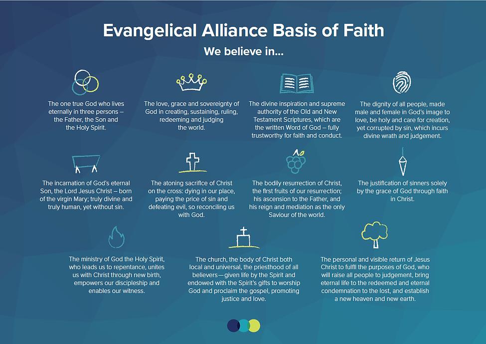 Basis-of-Faith.png
