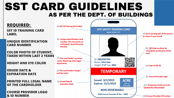 SST Card Guidelines.png