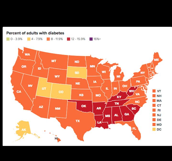 Diabetes Costs U.S. Employers $20 Billion Annually, Study Says