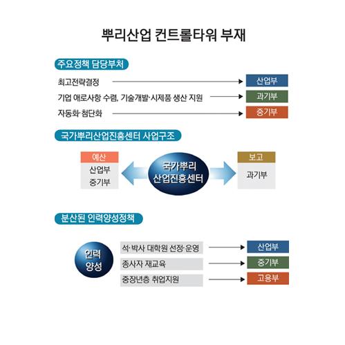 원차트수정.png