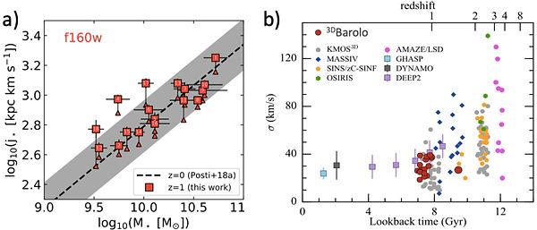 PhD_Klein_Fig2.jpg