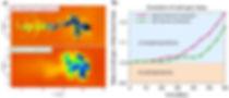 simsCondensation.jpg