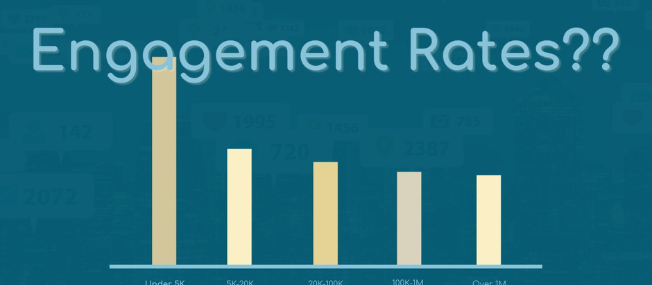 What You Need To Know About Engagement Rates