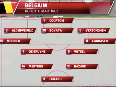 The likely starting lineup for Belgium.