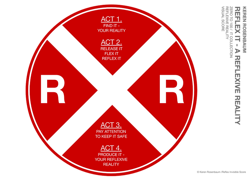 1-Menue-REFLEX ITL- REFLEXIVE REALITY_RE