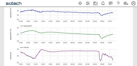 graf_teplota.PNG