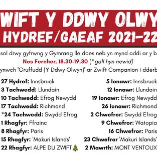 Popeth sydd i'w wybod am reids Zwift Y Ddwy Olwyn