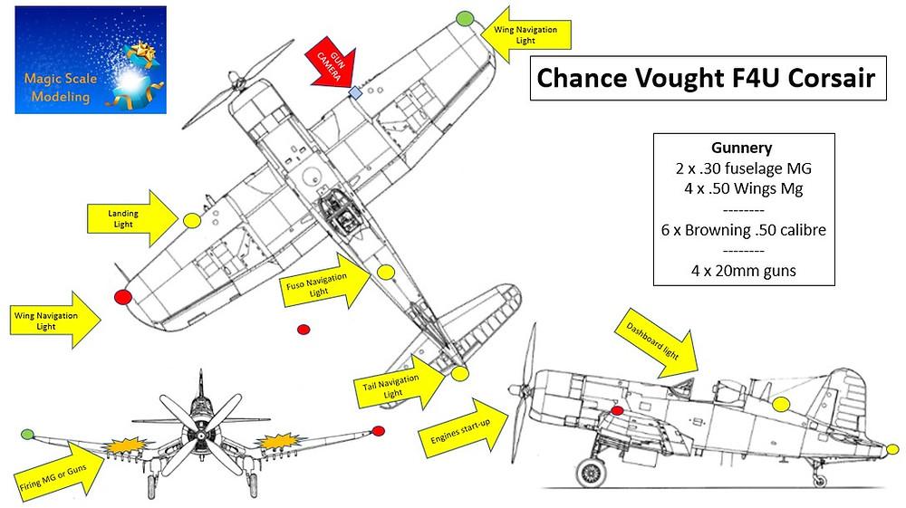 Cockpit, Navigation and Landing Lights and Engine