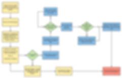 Data flow chart.jpg