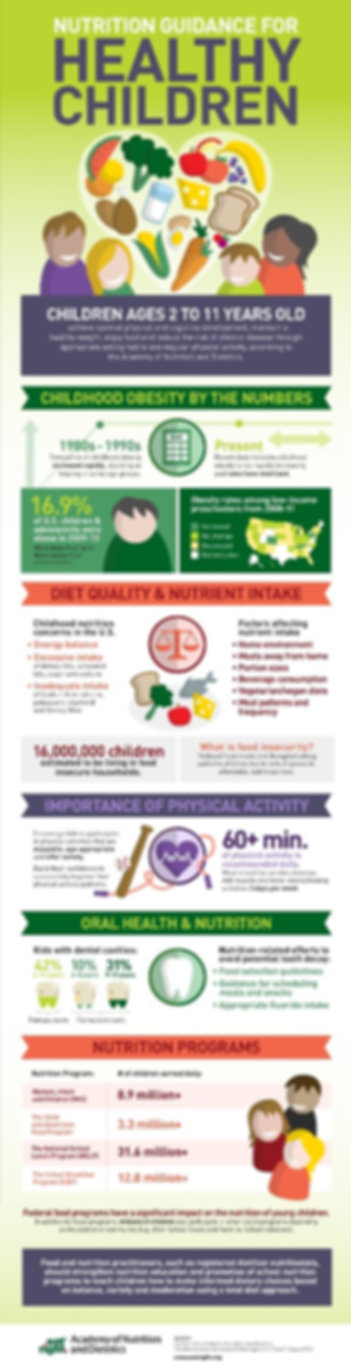 Nutrition Guidance for Healthy Children Ages 2 to 11 Years