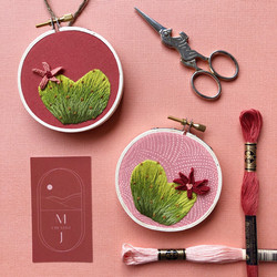 What are we stitching?