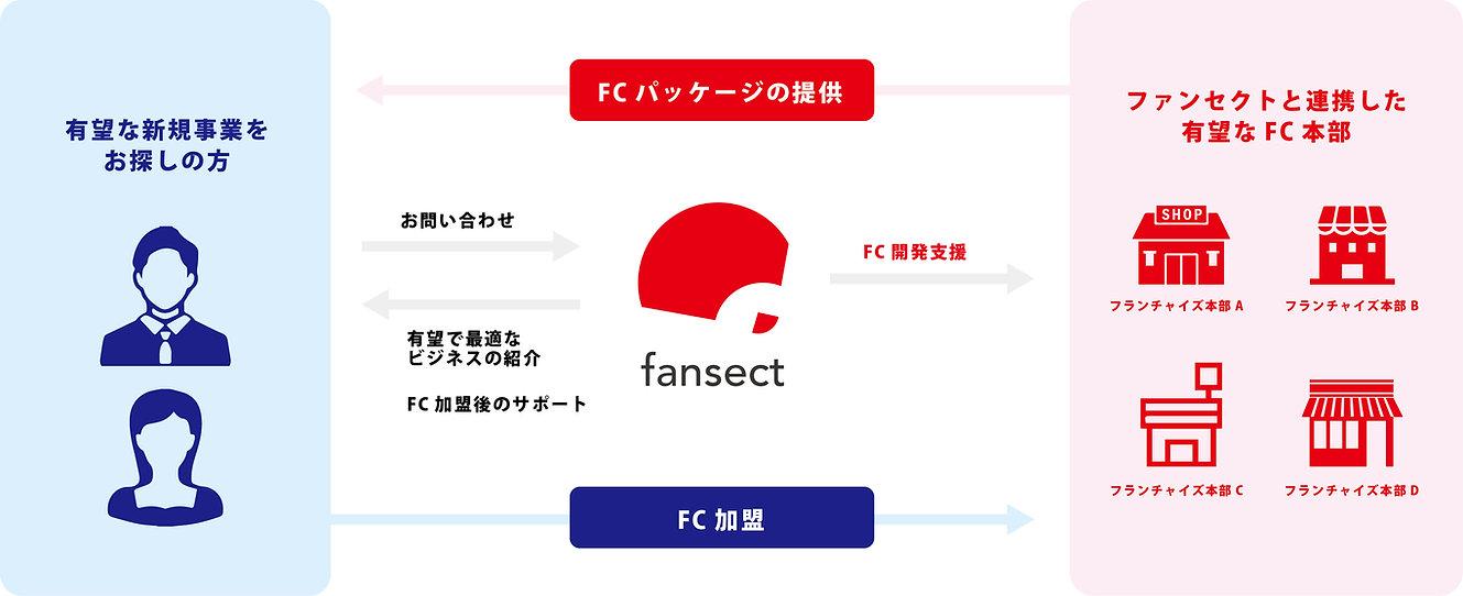 ファンセクト3.jpg