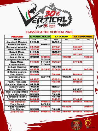 Classifica The Vertical_2020.jpg