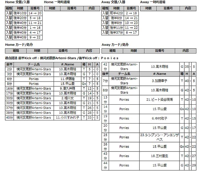 2019.12.8試合結果2.png