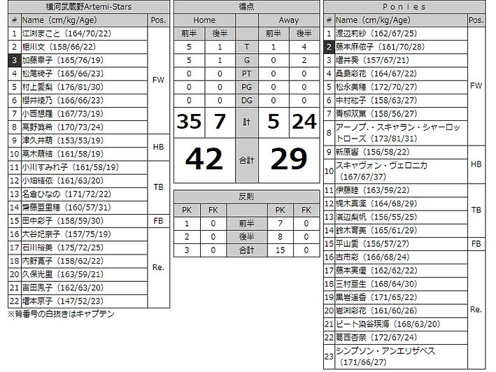 2019.12.8試合結果.png