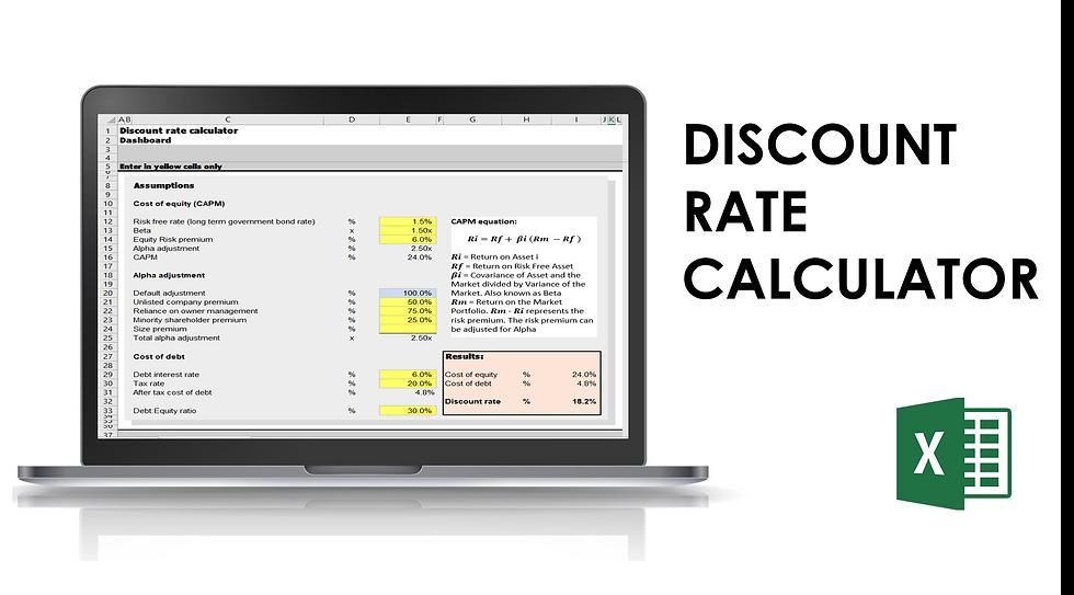 Discount rate calculator
