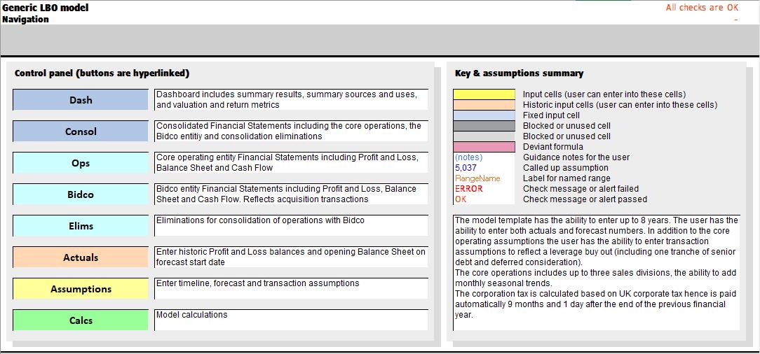 Leveraged buyout (LBO) model | Mysite