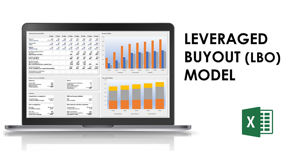 Leveraged buyout (LBO) model