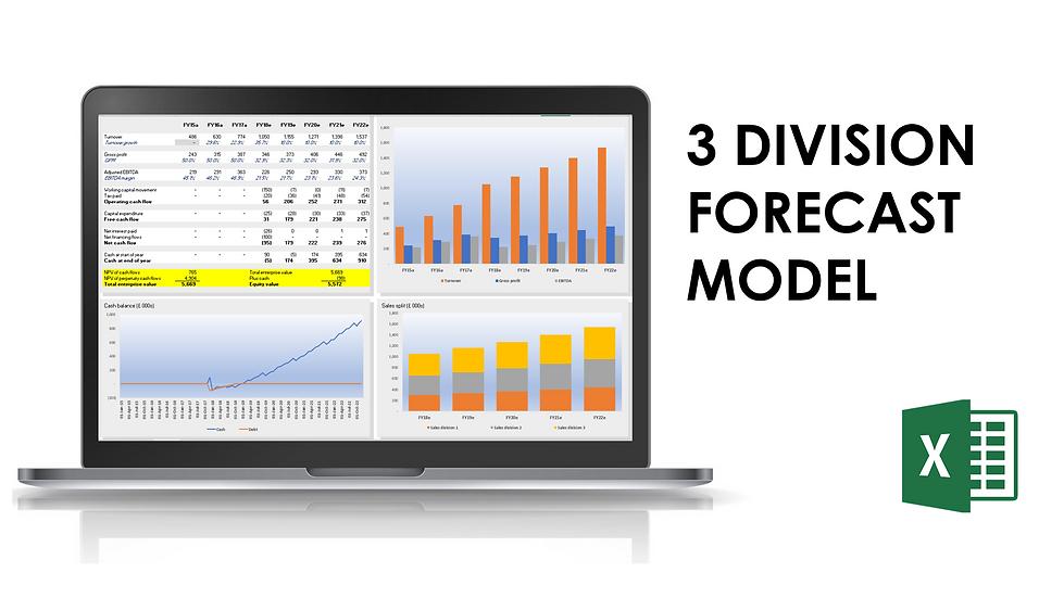 3 Division forecast model