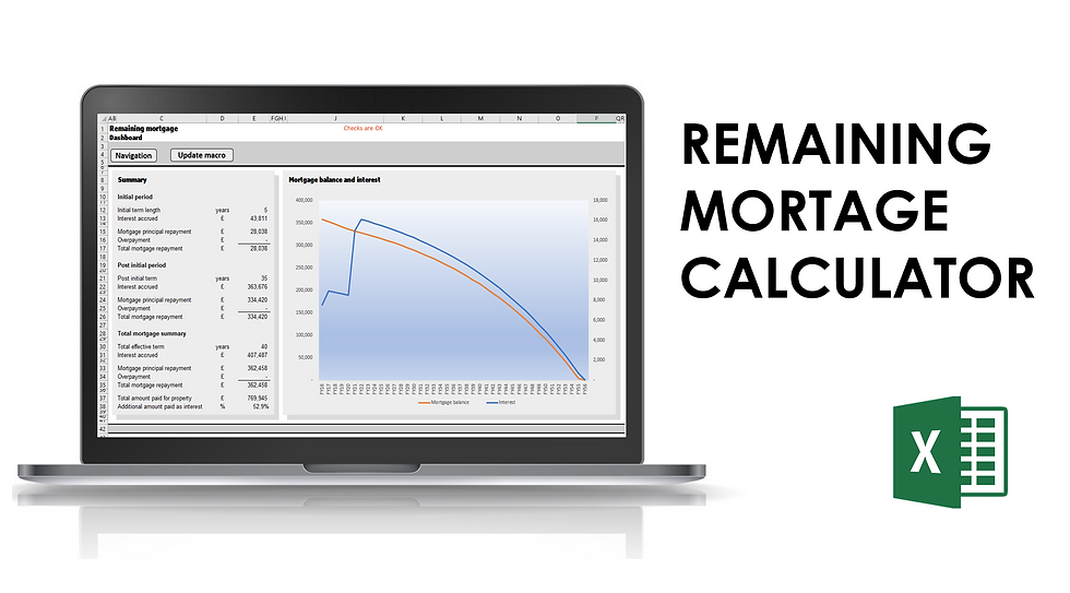 Remaining mortgage calculator